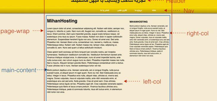 آموزش مرحله به مرحله نحوه تبدیل عکس به HTML و CSS